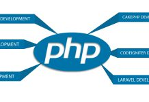 custom-PHP-framework-development